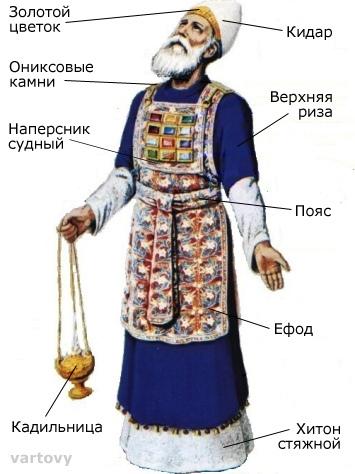 77570784_72783888_5434510890_1bcdf331a7__odezhda_svyaschennika