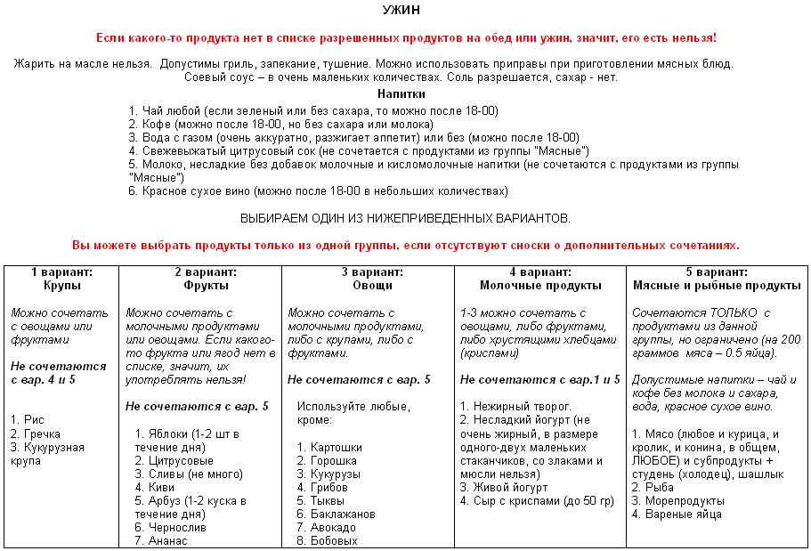 Основные принципы диеты минус 60 миримановой