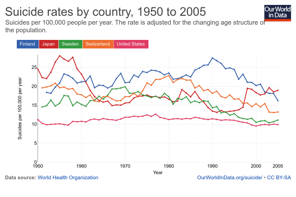 suicide-rates-by-country
