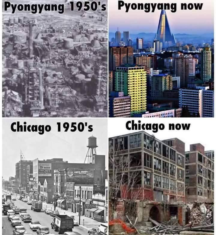 Пхеньян и Чикаго