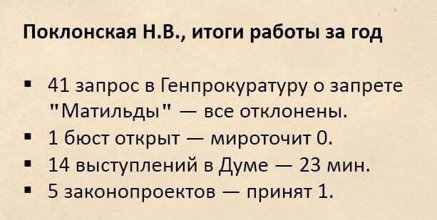 итоги работы депутата Поклонской