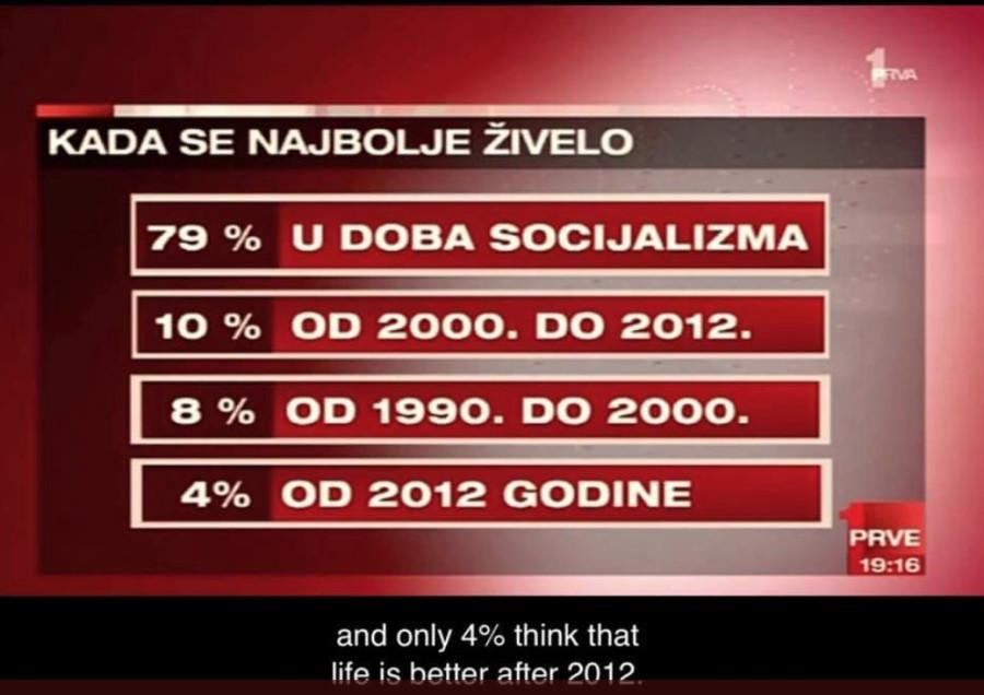 сербы за социализм