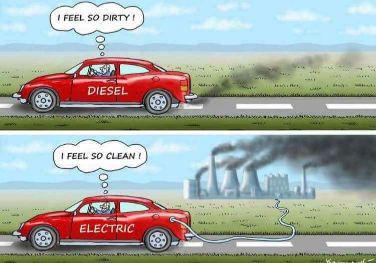 суть электромобиля