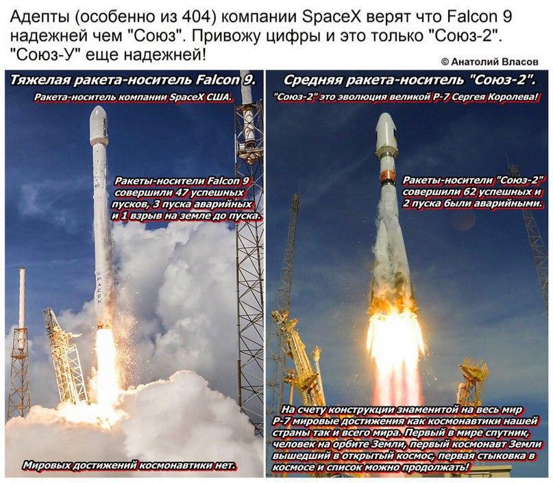 SpaceX против Союза