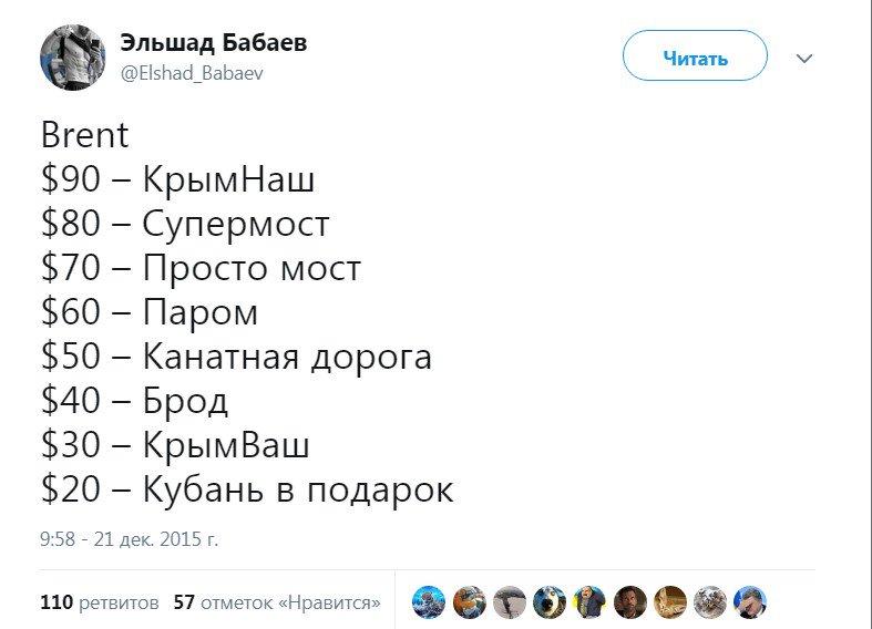 нефть_1