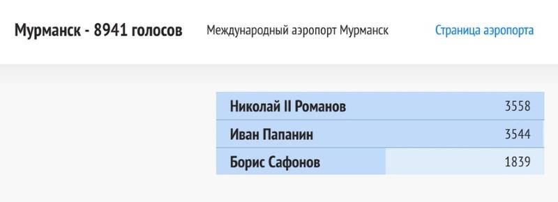 Мурманск_1