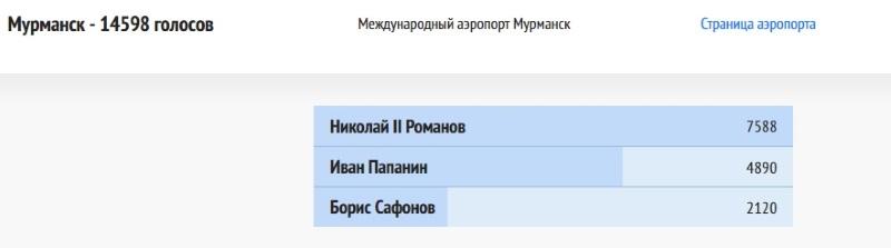 Мурманск_2