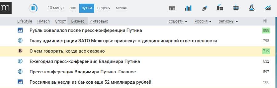 ложь finanz_ru