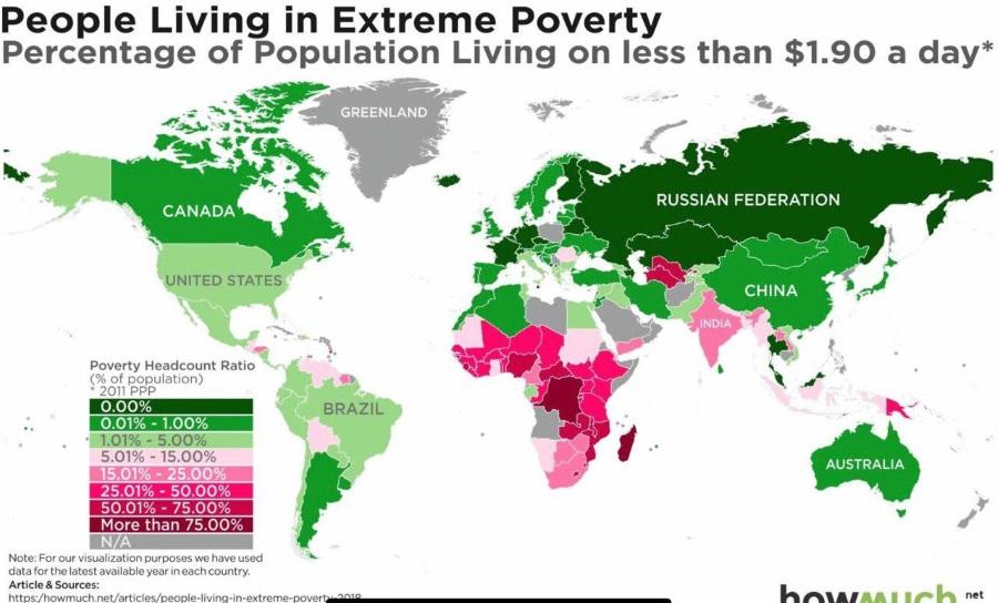 экстремальная нищета