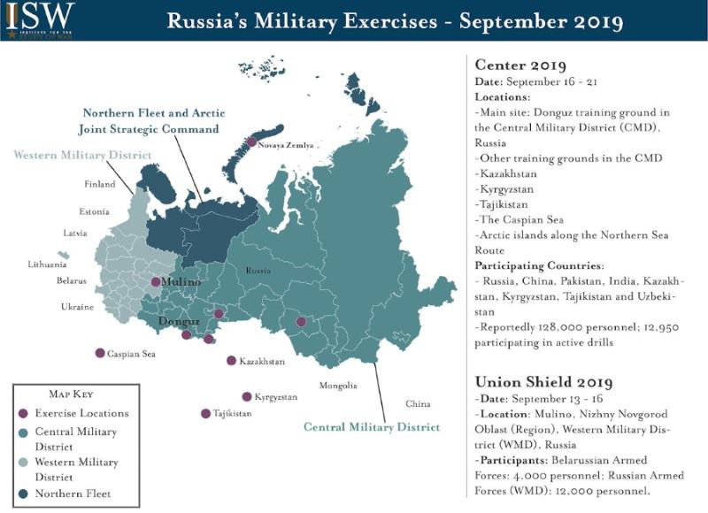 учения ВС РФ в сентябре 2019