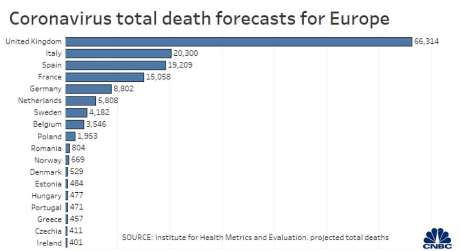 прогноз смертности по коронавирусу в ЕС