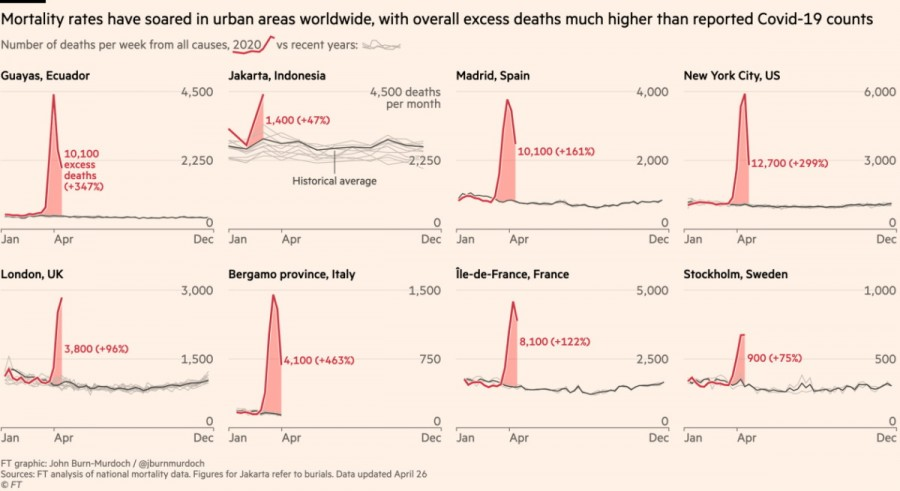 скачок смертности от коронавируса