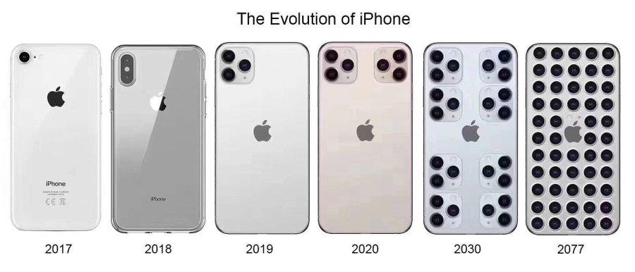 эволюция яблофонов