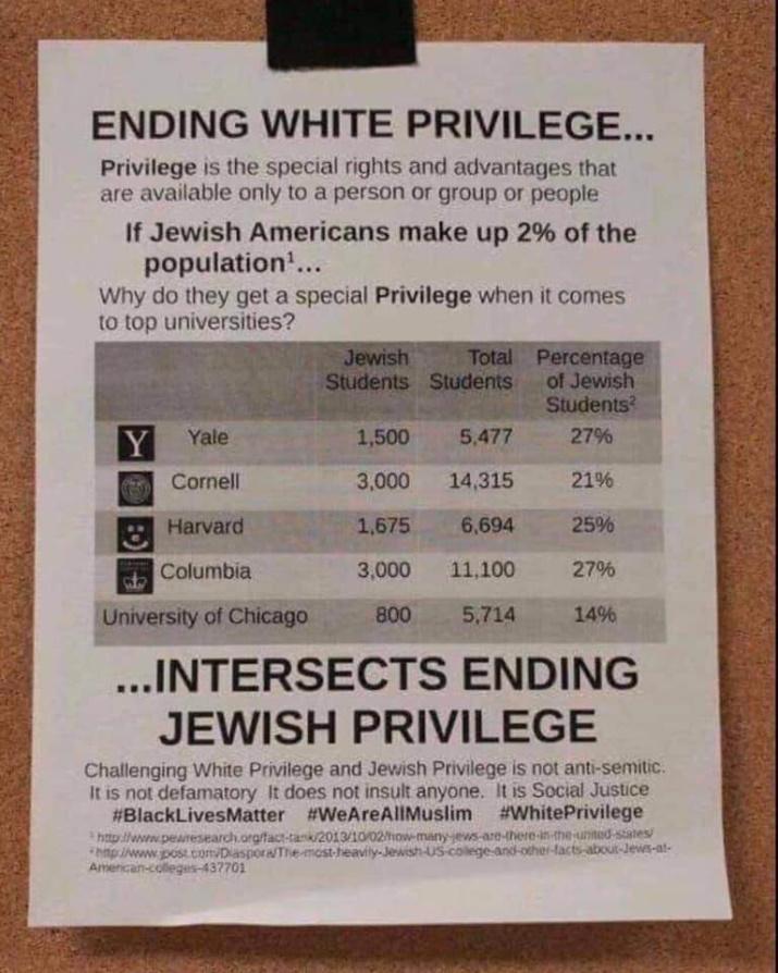 конец еврейских привилегий