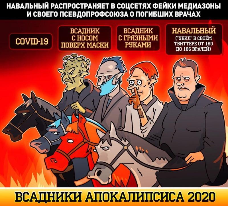 всадники Апокалипсиса 2020