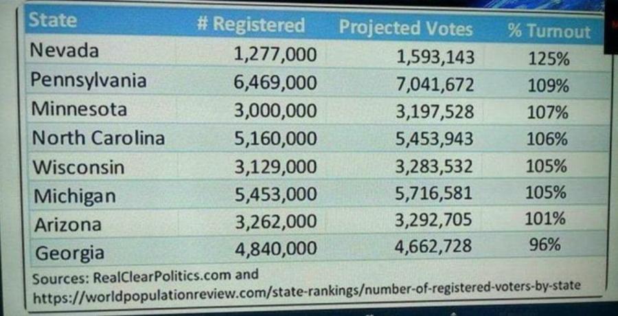 выборы в США_карусели