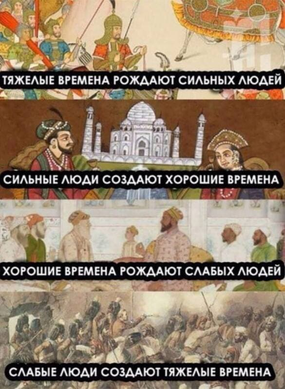 круговорот времён и людей