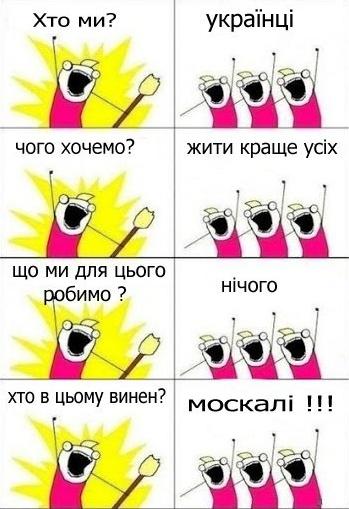 украинцы и москали