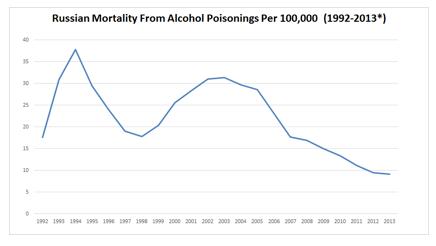 04.Смерти от отравления алкоголем