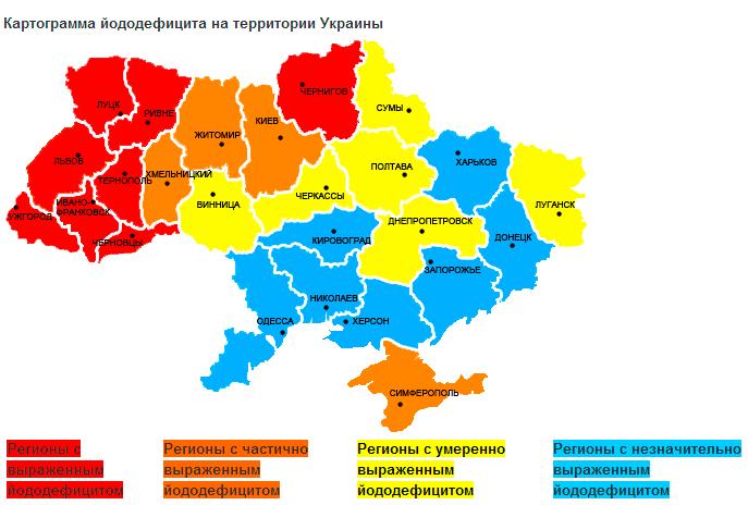 украинский йододефицит