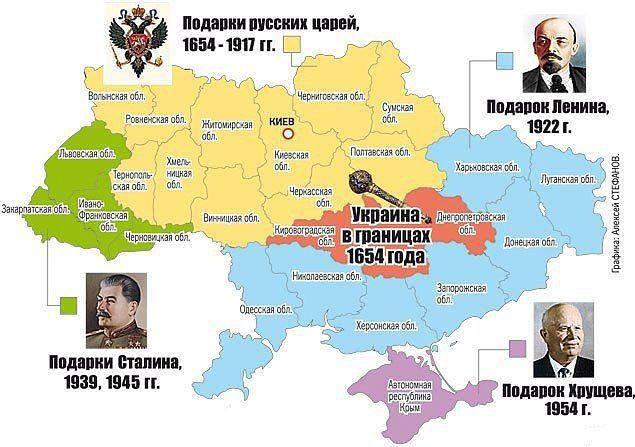 подарки для Украины