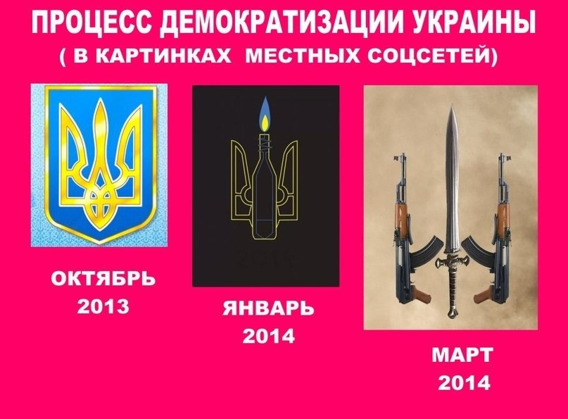 демократизация Украины