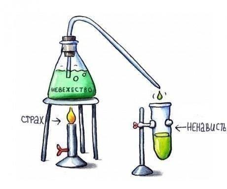 химия ненависти