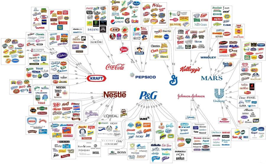 потребительское разнообразие