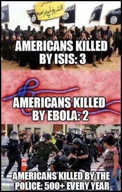 американцы, гибнущие от рук полиции
