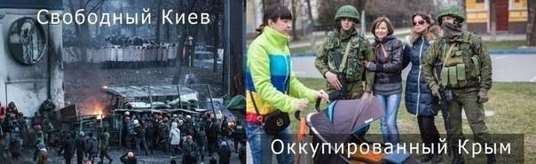 Киев и Крым