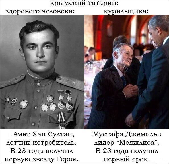 крымский татарин здорового человека и курильщика