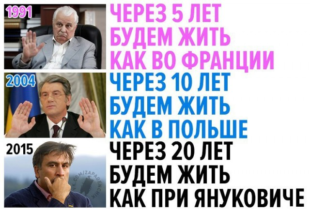 жить как при Януковиче
