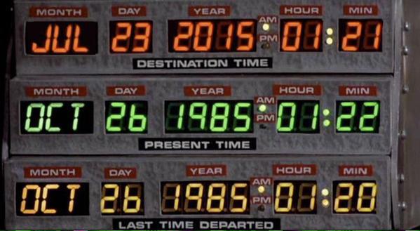 день падения режыма в Back to the Future