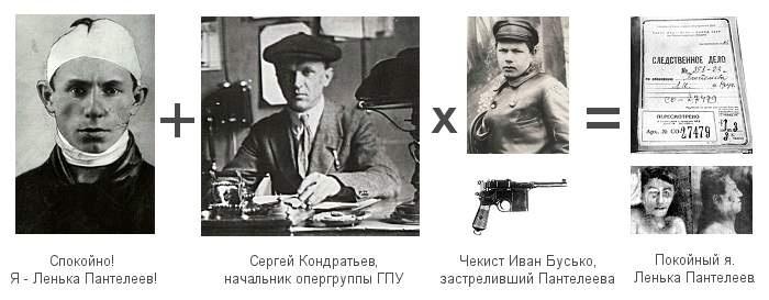 Лёнька Пантелеев