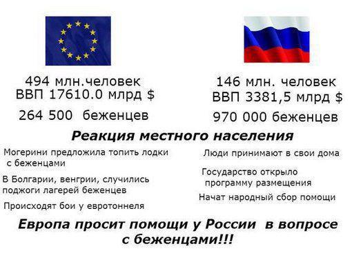 беженцы - Россия и ЕС