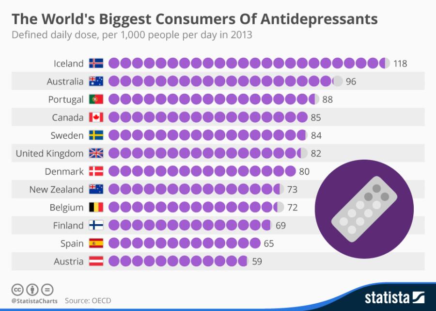 любители антидепрессантов