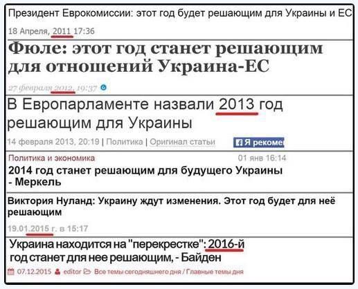 год сурка (украинская версия)
