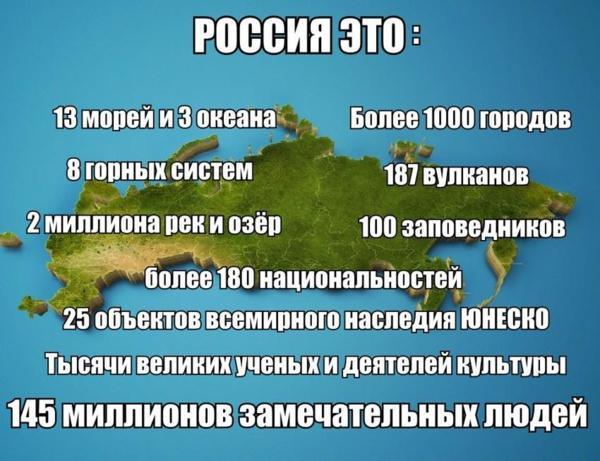 Россия это