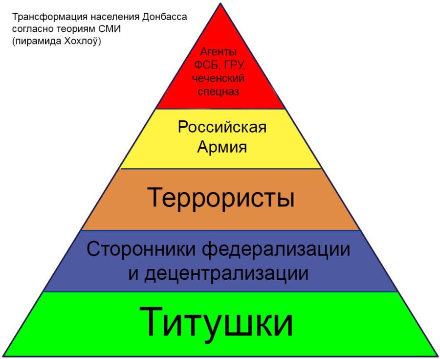 пирамида Хохлоу