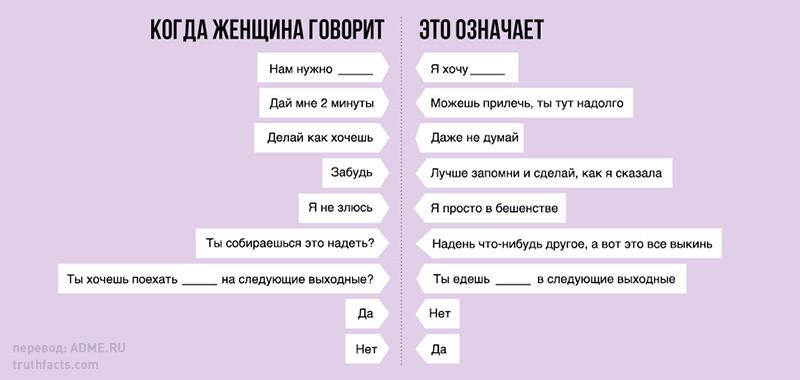 женско-русский переводчик