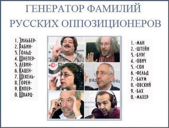генератор фамилий русских оппозиционеров