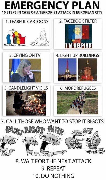 методичка для европейцев