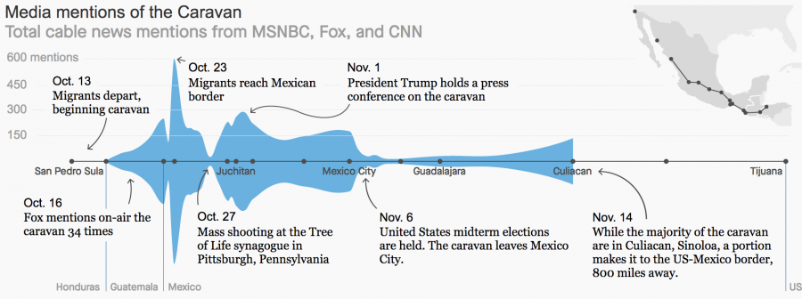 Caravan media coverage