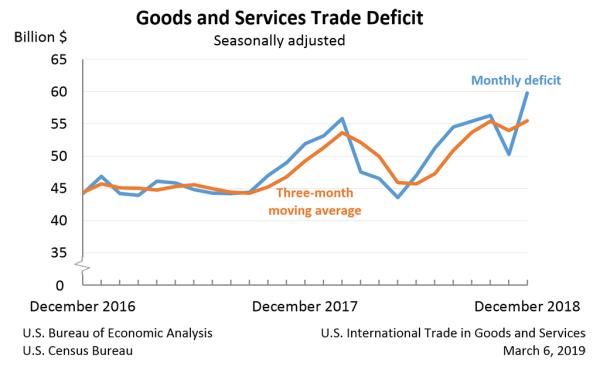 Месячный дефицит