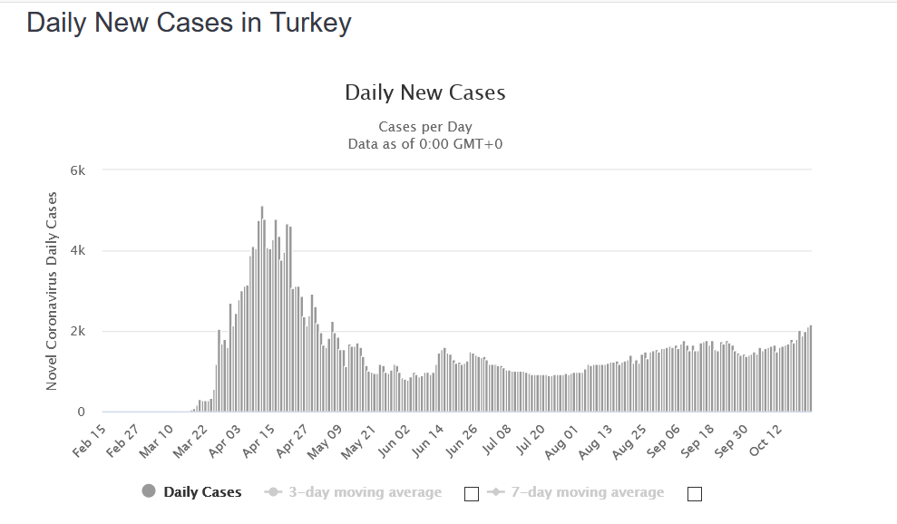 Турция, население 80 млн