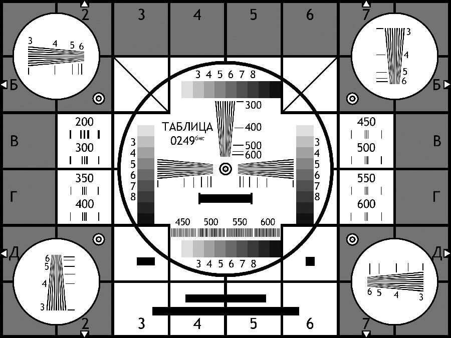 tv chart2