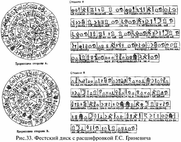 Фестский диск с расшифровкой Гриневича