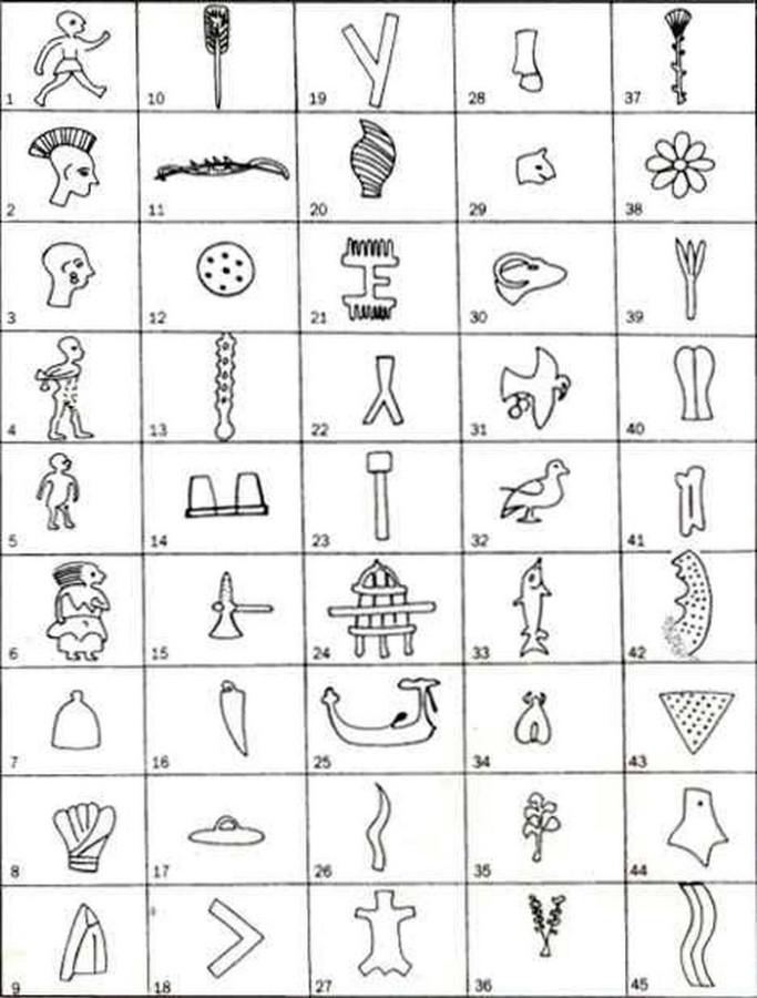Символы Фестского диска