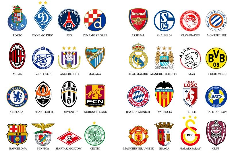 Все логотипы футбольные клубы картинка