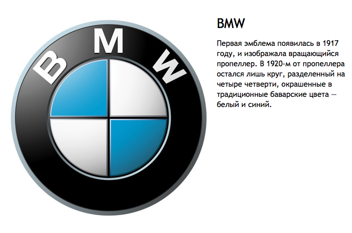 Вся правда о логотипе БМВ